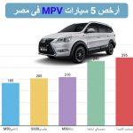 انخفاض أسعار السيارات الجديدة خلال أيام